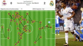 A goal to save: 44 passes, 107 seconds and 11 players